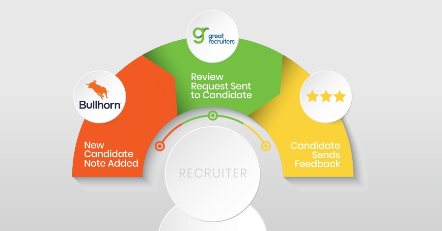 Software recruiters image